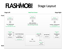 2015_flashmob_stage_and_inputs-1